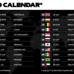 2020 F1 Schedule Released: Record 22 Races Make The Final