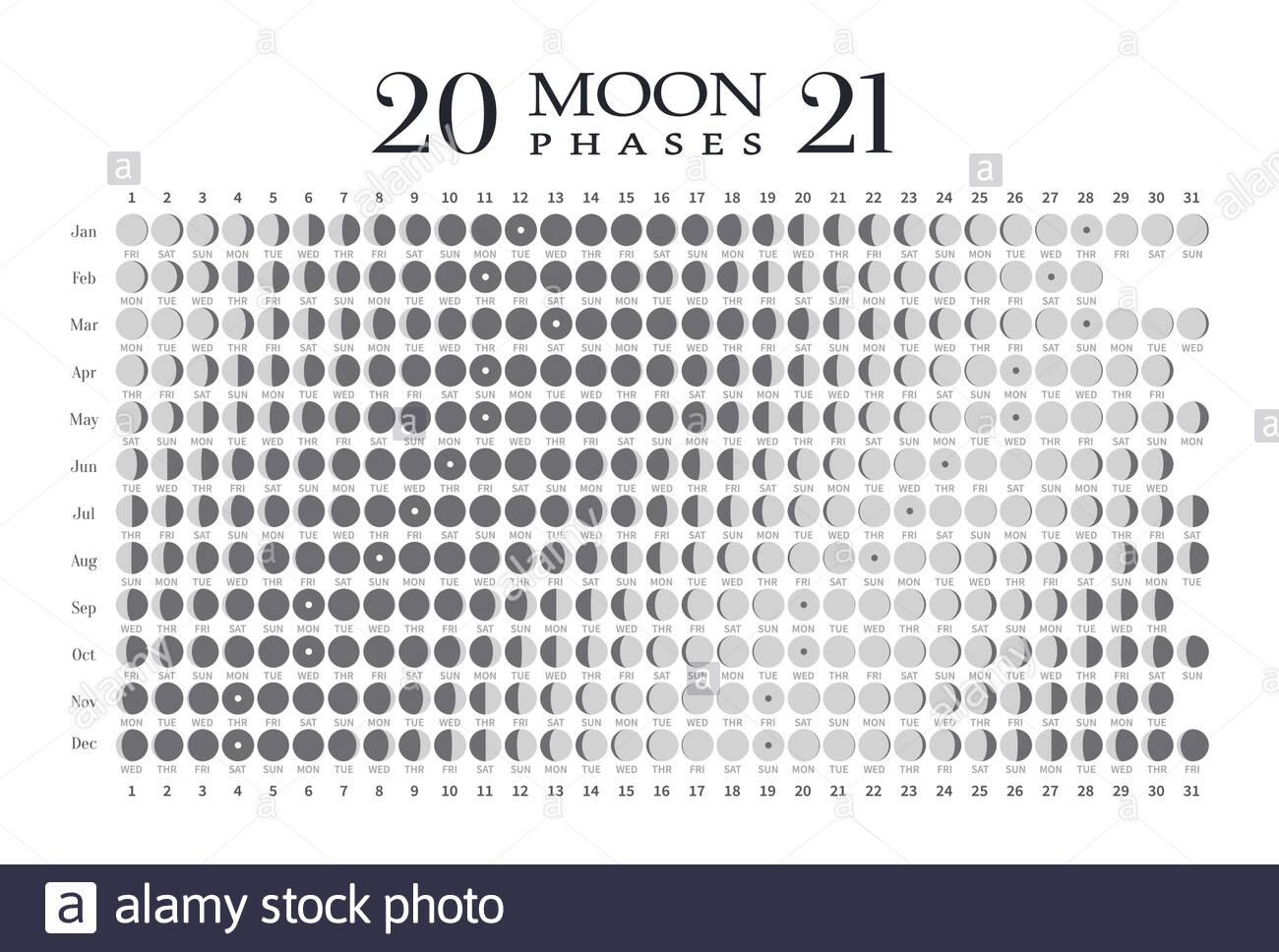 2021 Moon Phases Calendar On White Background. Astronomy