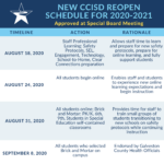 Ccisd Announces Transition To 2020-21 School Year Plans