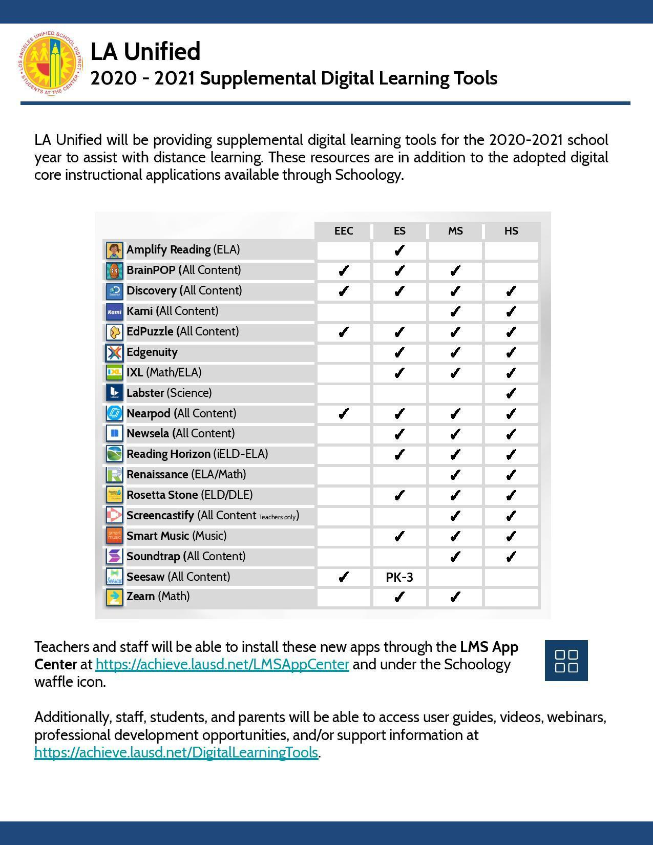 Lausd Supplemental Digital Learning Tools For 2020-2021