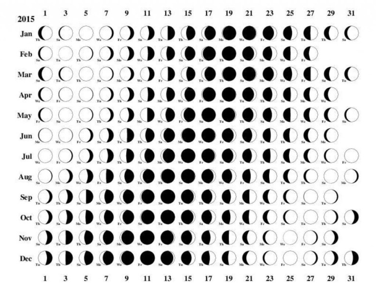 New Printable Moon Calendar | Free Printable Calendar Monthly