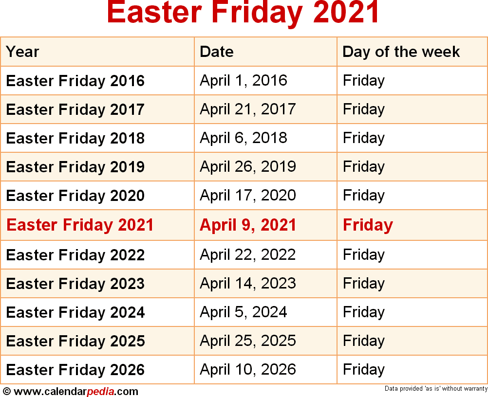 When Is Easter Friday 2021?