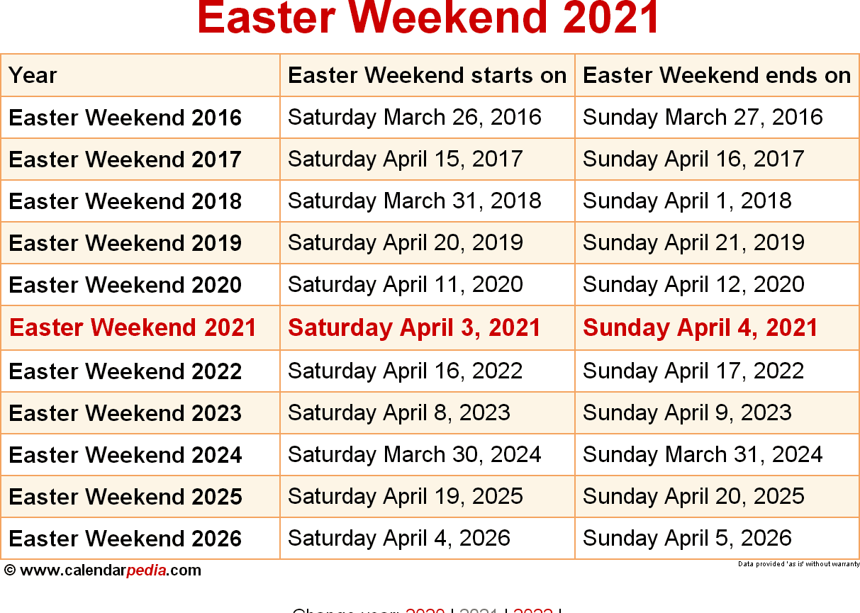 When Is Easter Weekend 2021?