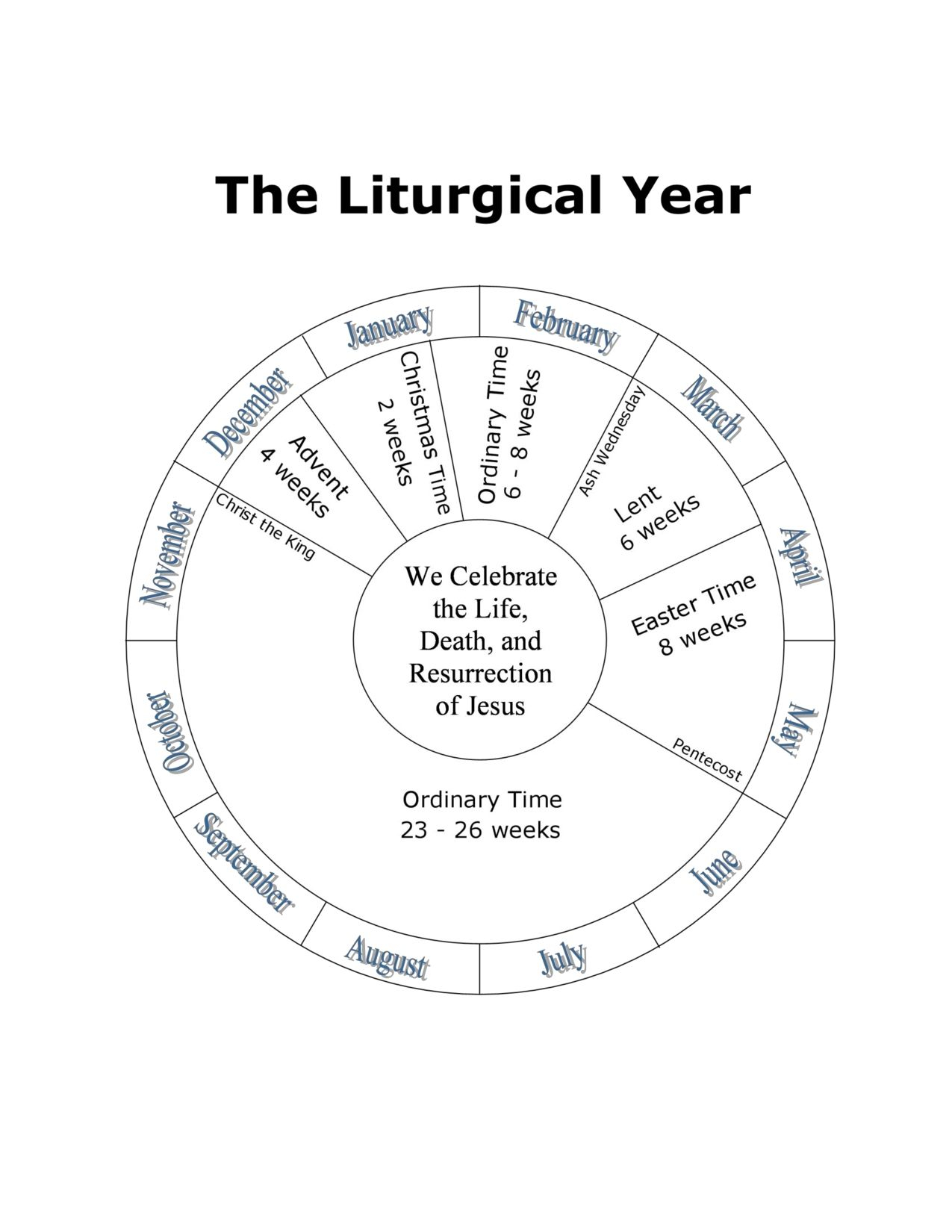 Year C Catholic Calendar In 2020 | Catholic Liturgical