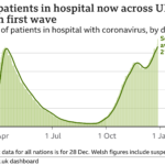 Covid: New Lockdowns For England And Scotland Ahead Of