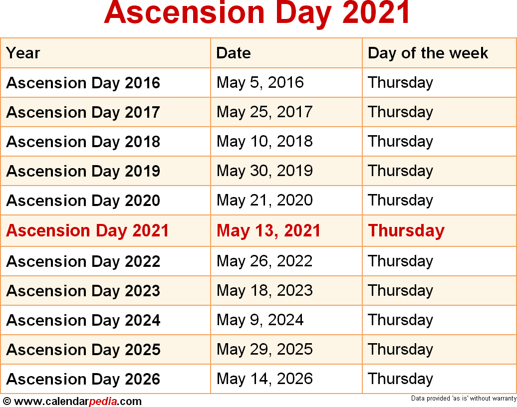 When Is Ascension Day 2021?