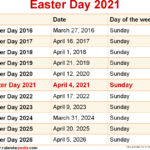 When Is Easter Day 2021?