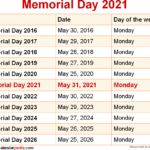 When Is Memorial Day 2021?